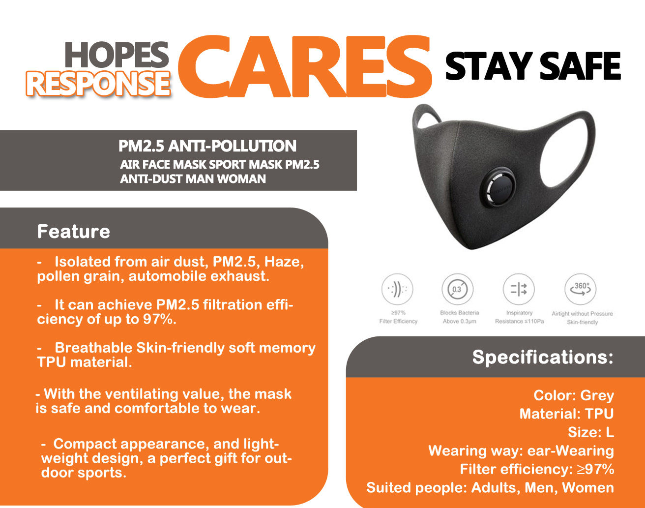 Hopes Response | PPE PPE Everyday Carry Kit and information | facemasks